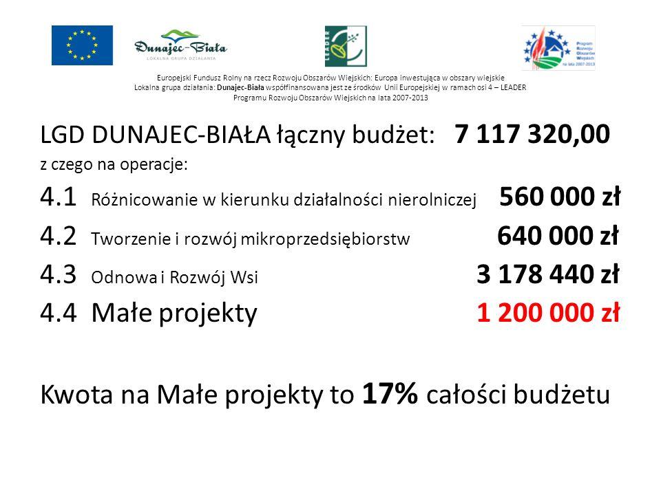 Europejski Fundusz Rolny na rzecz Rozwoju Obszarów Wiejskich: Europa inwestująca w obszary wiejskie Lokalna grupa działania: Dunajec-Biała współfinansowana jest ze środków Unii Europejskiej w ramach osi 4 – LEADER Programu Rozwoju Obszarów Wiejskich na lata 2007-2013 CEL OGÓLNY: Różnicowanie Działalności Gospodarczej Obszaru LGD Dunajec-Biała w Oparciu o Produkty Lokalne i Tradycyjne Rzemiosło Przedsięwzięcie: Lokalny system wsparcia kwalifikacji rolników i producentów Organizacja kursów, szkoleń, wizyt studyjnych i innych działań edukacyjnych w zakresie prowadzenia gospodarstwa, kreowania rynku zbytu, promocji, pozyskiwania klientów, prowadzenia działalności, uzyskiwania certyfikatów, zawiązywania porozumień producenckich, itp.; Rozwój lokalnej aktywności i współpracy gospodarczej poprzez inicjowanie powstawania, rozwoju, przetwarzania, wprowadzenia na rynek oraz podnoszenia jakości produktów i usług bazujących na lokalnych zasobach, w tym naturalnych surowcach i produktach rolnych i leśnych, tradycyjnych sektorach gospodarki oraz lokalnym dziedzictwie kulturowym, historycznym i przyrodniczym; Rozwój aktywności społeczności lokalnej, w tym poprzez promocję lokalnej produkcji żywności wysokiej jakości z wykorzystaniem lokalnego dziedzictwa kulturowego, historycznego oraz przyrodniczego; Organizacja imprez kulturalnych, rekreacyjnych lub sportowych promujących żywność wysokiej jakości.