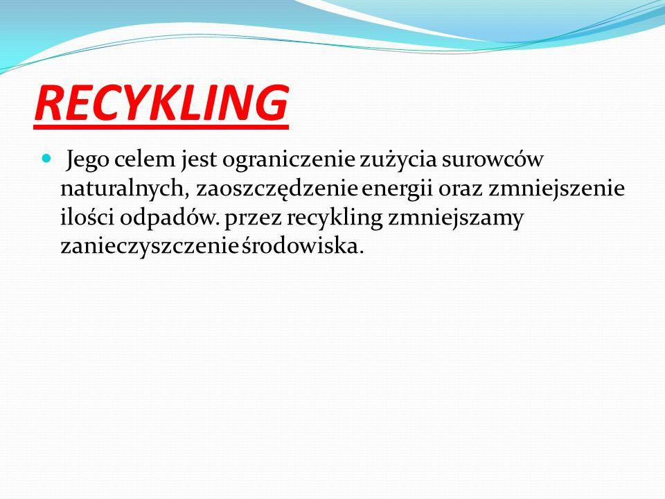 RECYKLING Jego celem jest ograniczenie zużycia surowców naturalnych, zaoszczędzenie energii oraz zmniejszenie ilości odpadów. przez recykling zmniejsz