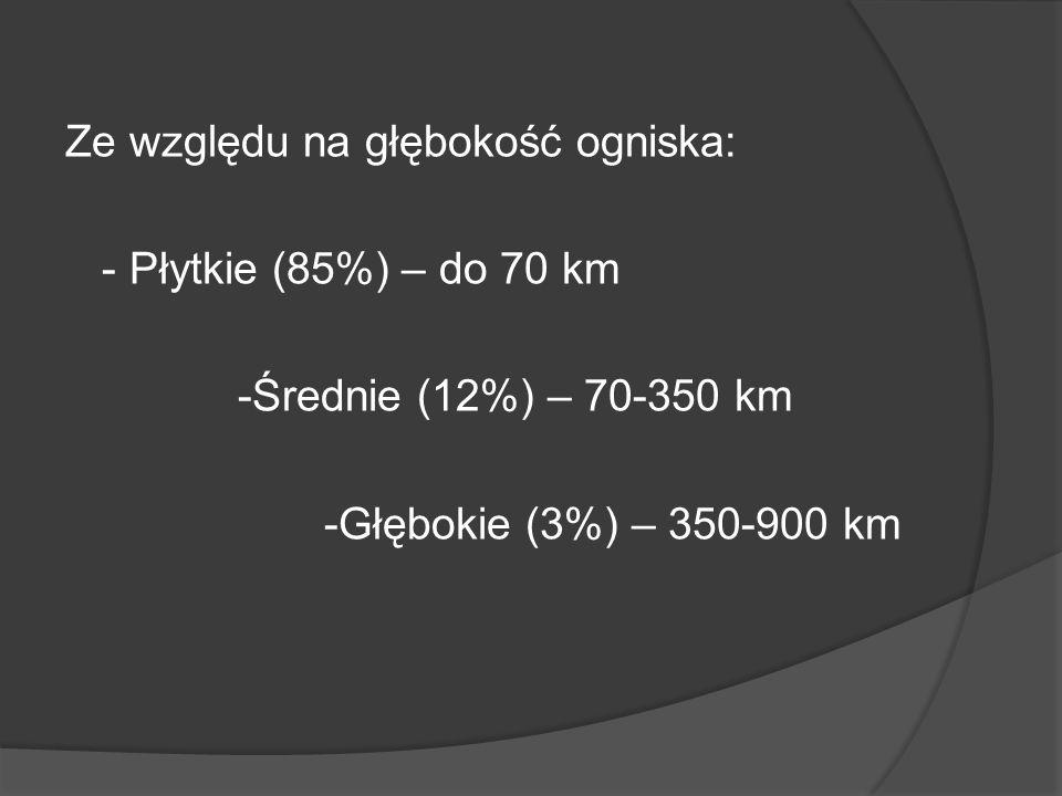 Ze względu na głębokość ogniska: - Płytkie (85%) – do 70 km -Średnie (12%) – 70-350 km -Głębokie (3%) – 350-900 km