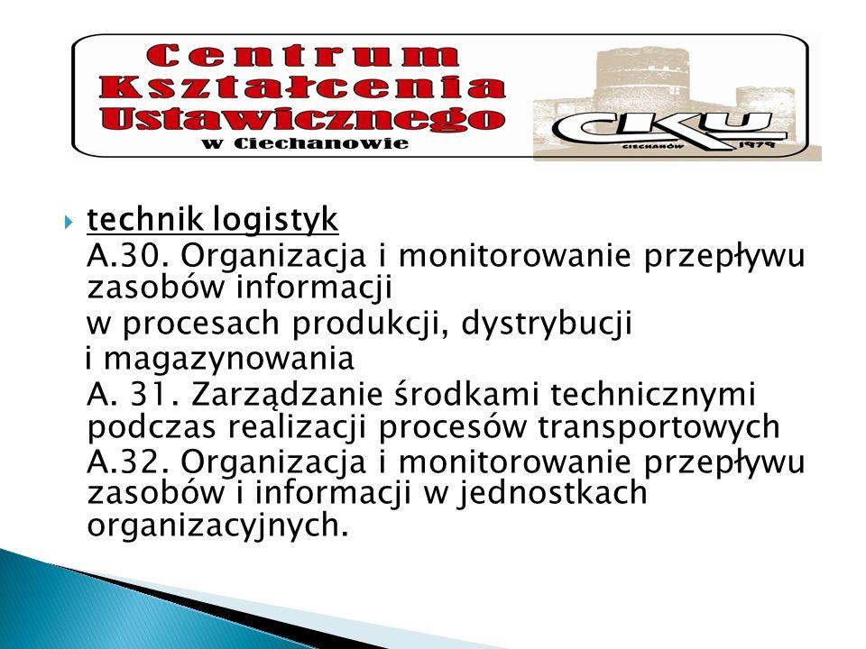 technik logistyk A.30. Organizacja i monitorowanie przepływu zasobów informacji w procesach produkcji, dystrybucji i magazynowania A. 31. Zarządzanie