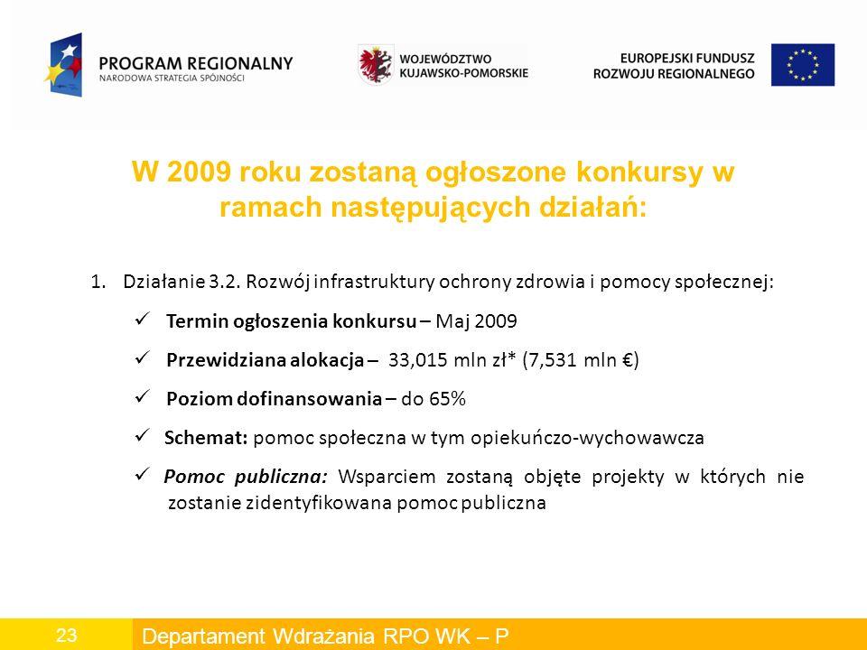 Departament Wdrażania RPO WK – P 23 W 2009 roku zostaną ogłoszone konkursy w ramach następujących działań: 1.Działanie 3.2.
