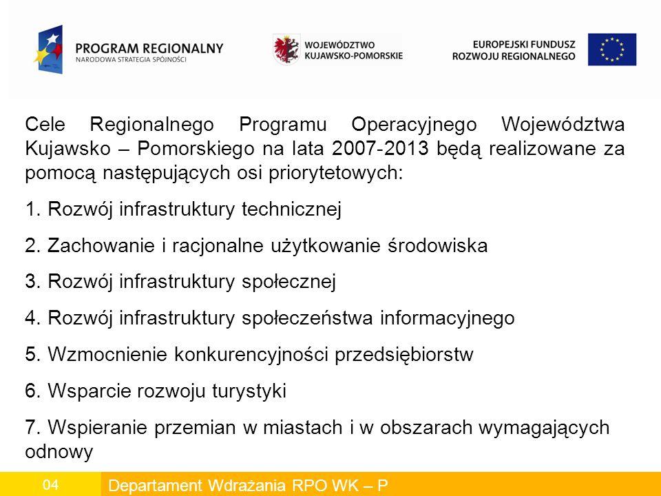 Departament Wdrażania RPO WK-P 05 Cel strategiczny programu jest prezentowany przez następujące cele szczegółowe: Zwiększenie atrakcyjności województwa kujawsko – pomorskiego jako obszaru aktywności gospodarczej, lokalizacji inwestycji, jako obszaru atrakcyjnego dla zamieszkania wypoczynku zarówno dla mieszkańców regionu, jak i turystów.
