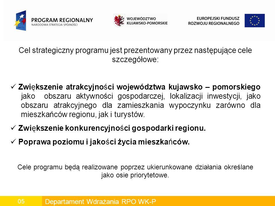 Departament Wdrażania RPO WK – P 25 W 2009 roku zostaną ogłoszone konkursy w ramach następujących działań: 1.Działanie 7.1.
