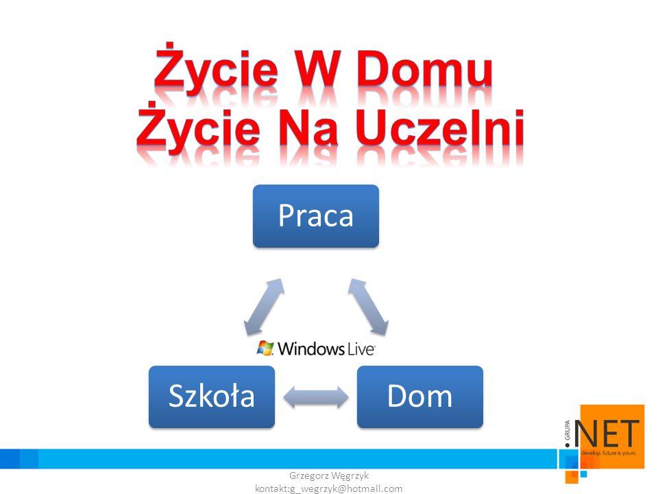 DEMO Usługi Live! i aplikacje Live! Essentials Grzegorz Węgrzyk kontakt:g_wegrzyk@hotmail.com