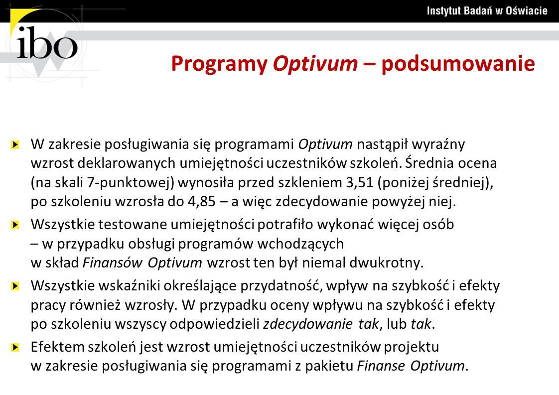Programy Optivum – podsumowanie W zakresie posługiwania się programami Optivum nastąpił wyraźny wzrost deklarowanych umiejętności uczestników szkoleń.