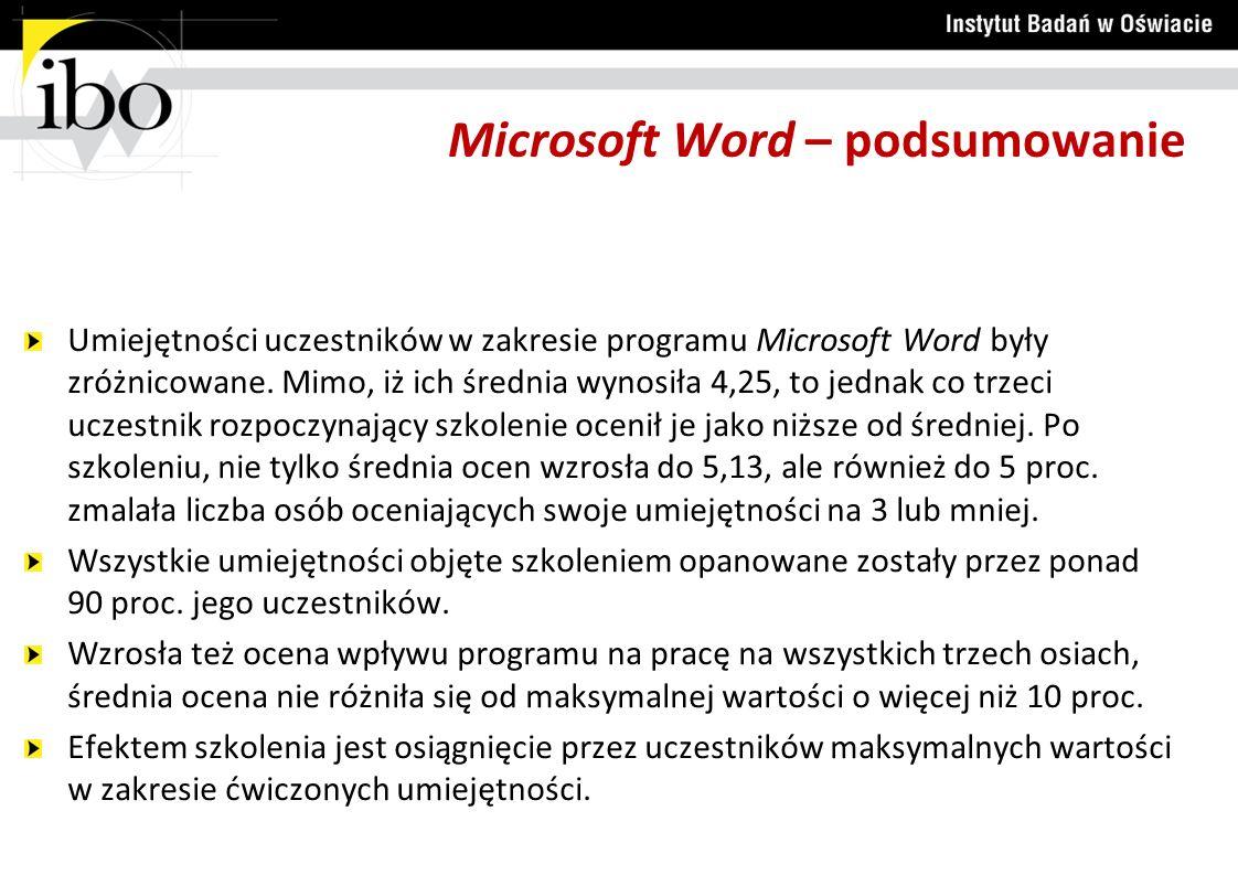 Microsoft Word – podsumowanie Umiejętności uczestników w zakresie programu Microsoft Word były zróżnicowane. Mimo, iż ich średnia wynosiła 4,25, to je
