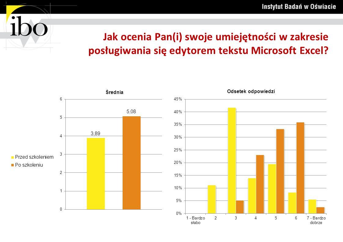 Jak ocenia Pan(i) swoje umiejętności w zakresie posługiwania się edytorem tekstu Microsoft Excel?