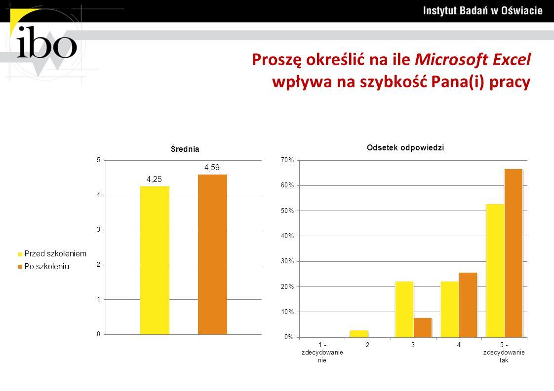 Proszę określić na ile Microsoft Excel wpływa na szybkość Pana(i) pracy