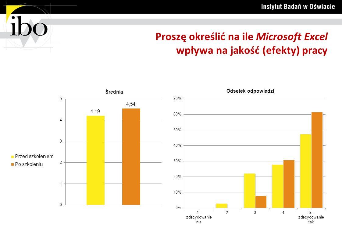 Proszę określić na ile Microsoft Excel wpływa na jakość (efekty) pracy