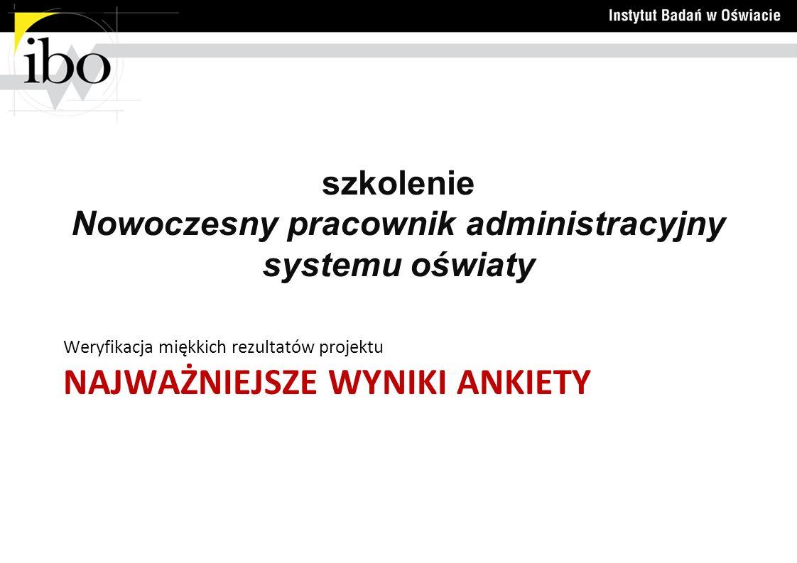 NAJWAŻNIEJSZE WYNIKI ANKIETY Weryfikacja miękkich rezultatów projektu szkolenie Nowoczesny pracownik administracyjny systemu oświaty