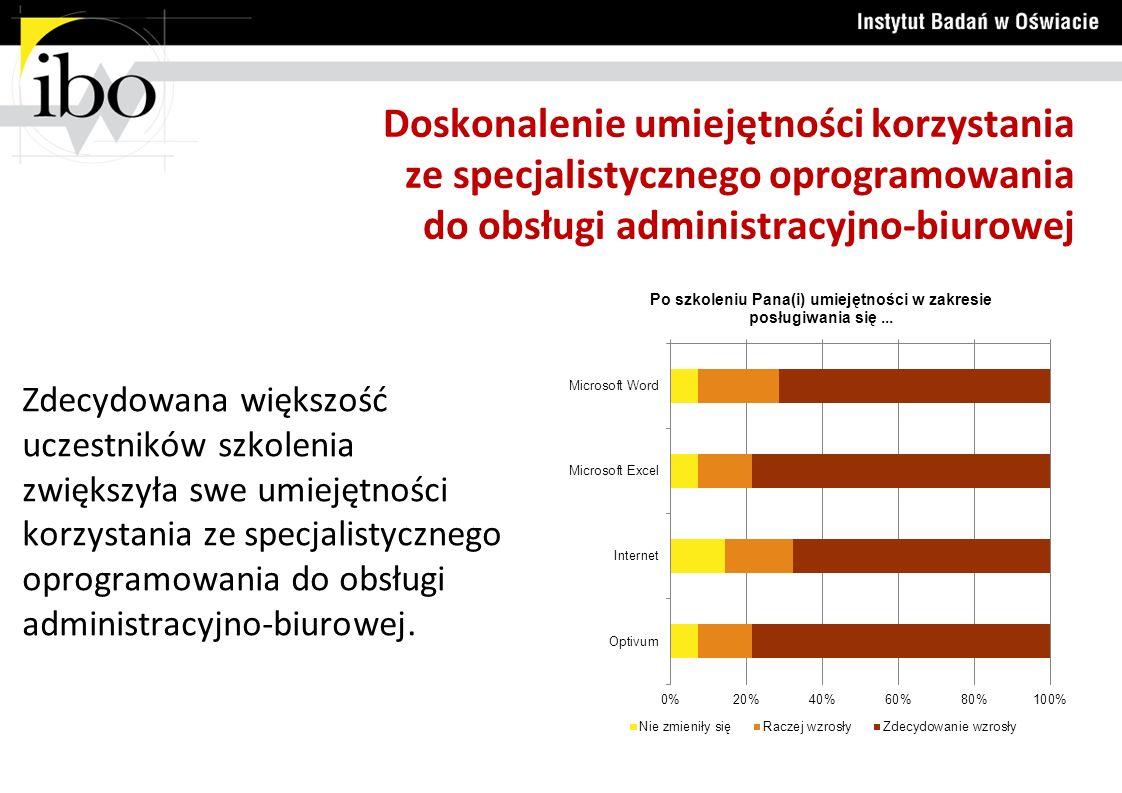 Doskonalenie umiejętności korzystania ze specjalistycznego oprogramowania do obsługi administracyjno-biurowej Zdecydowana większość uczestników szkolenia zwiększyła swe umiejętności korzystania ze specjalistycznego oprogramowania do obsługi administracyjno-biurowej.