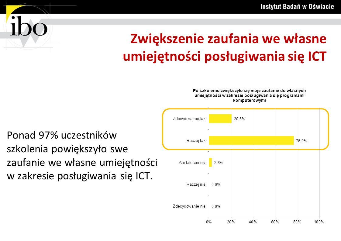 Zwiększenie zaufanie we własne umiejętności posługiwania się ICT Blisko 93% uczestników szkolenia powiększyło swe zaufanie we własne umiejętności w zakresie posługiwania się ICT.