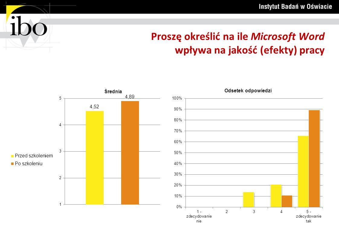 Proszę określić na ile Microsoft Word wpływa na jakość (efekty) pracy