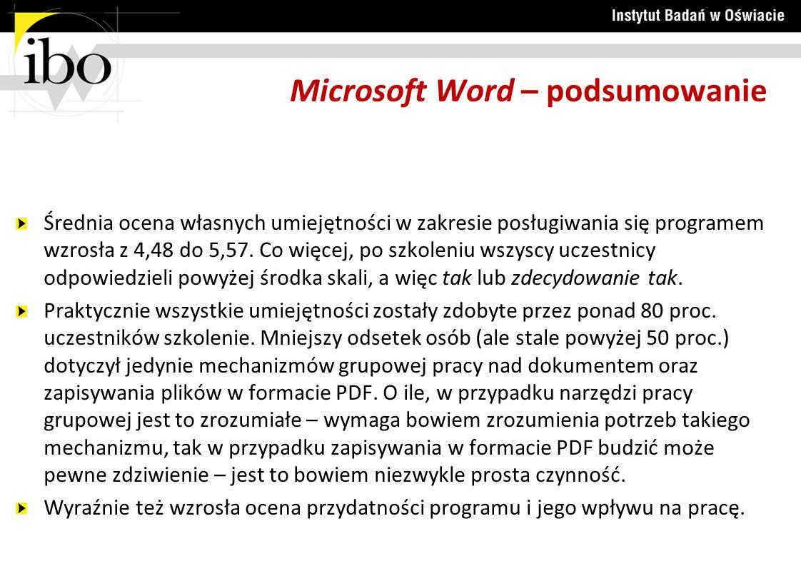 Microsoft Word – podsumowanie Średnia ocena własnych umiejętności w zakresie posługiwania się programem wzrosła z 4,48 do 5,57. Co więcej, po szkoleni