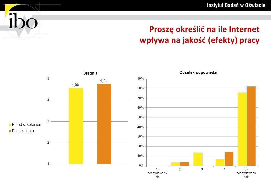 Proszę określić na ile Internet wpływa na jakość (efekty) pracy