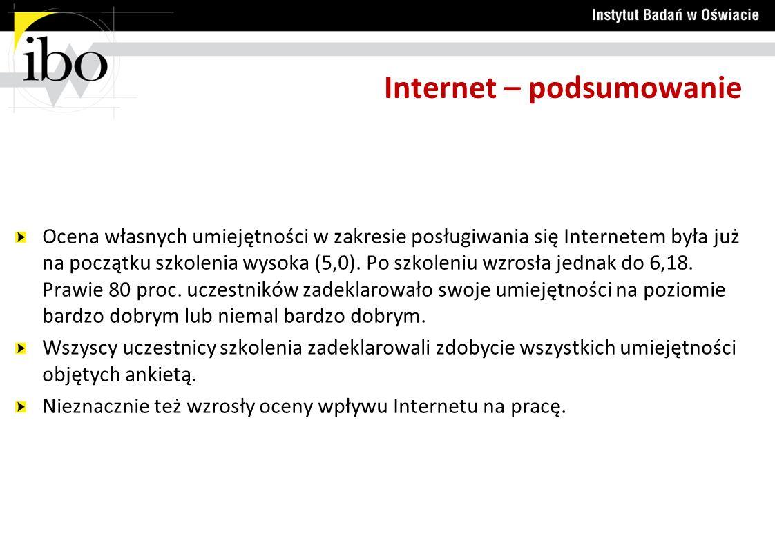 Internet – podsumowanie Ocena własnych umiejętności w zakresie posługiwania się Internetem była już na początku szkolenia wysoka (5,0). Po szkoleniu w