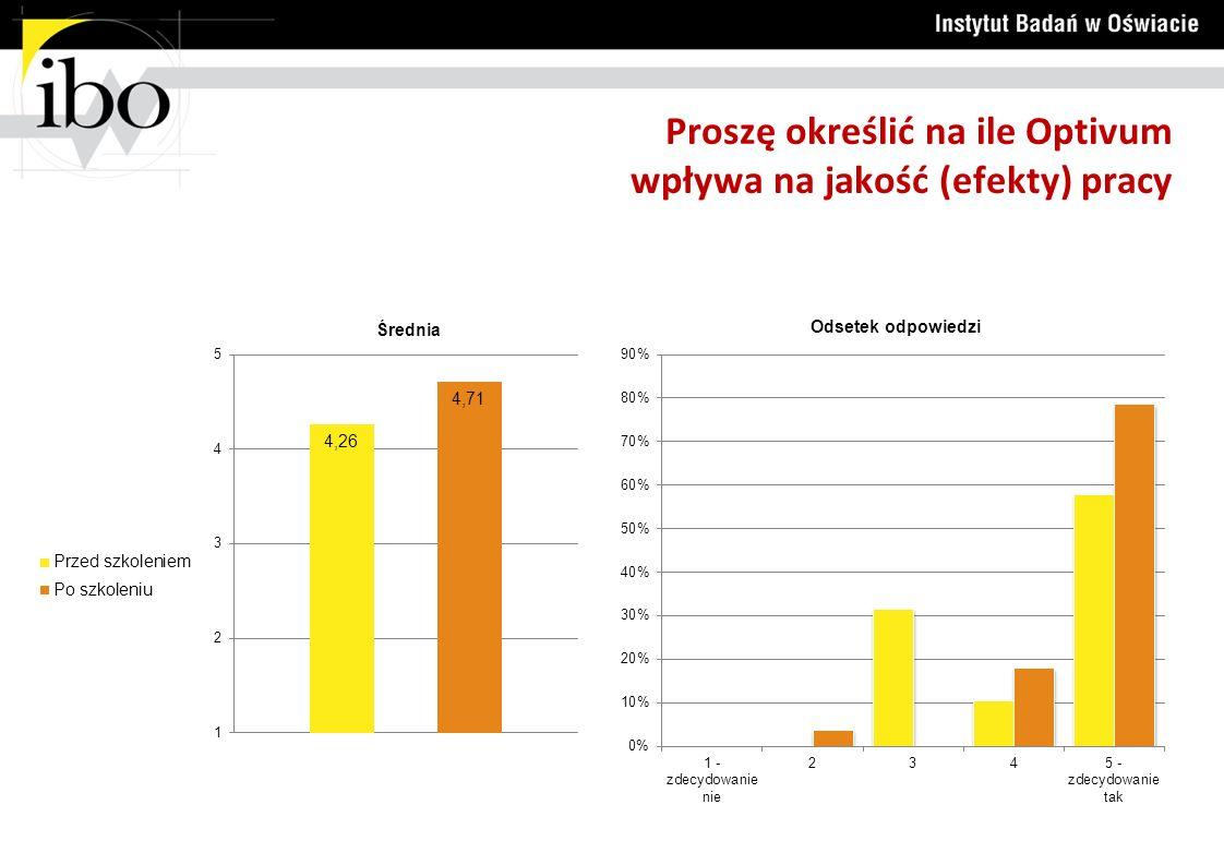 Proszę określić na ile Optivum wpływa na jakość (efekty) pracy