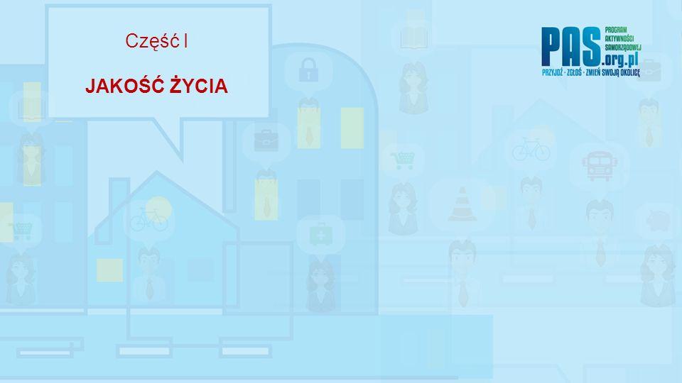 WykształcenieMiejsce pracy Wszyscy respondenci pracowali w Urzędzie Gminy Leżajsk Charakterystyka próby