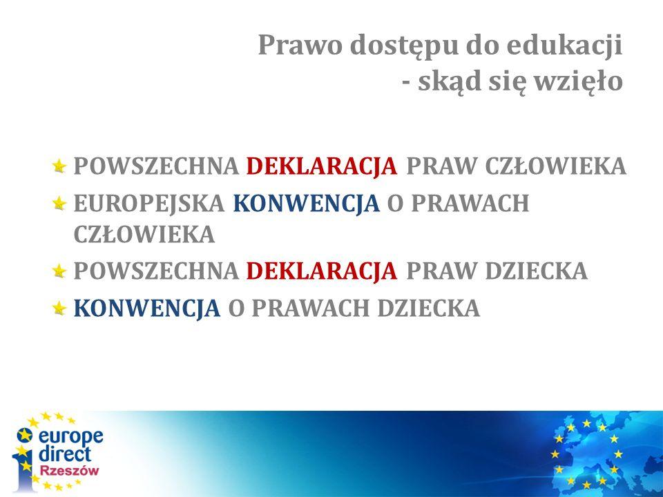 Prawo dostępu do edukacji - skąd się wzięło POWSZECHNA DEKLARACJA PRAW CZŁOWIEKA EUROPEJSKA KONWENCJA O PRAWACH CZŁOWIEKA POWSZECHNA DEKLARACJA PRAW D