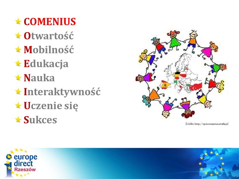 COMENIUS Otwartość Mobilność Edukacja Nauka Interaktywność Uczenie się Sukces Źródło: http://sp4comenius.strefa.pl/