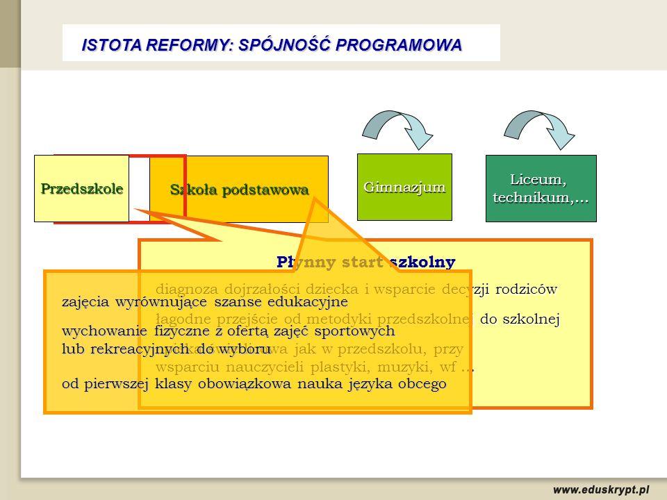 Realizacja projektu pod kierunkiem nauczyciela obejmuje: Wybranie tematu projektu.