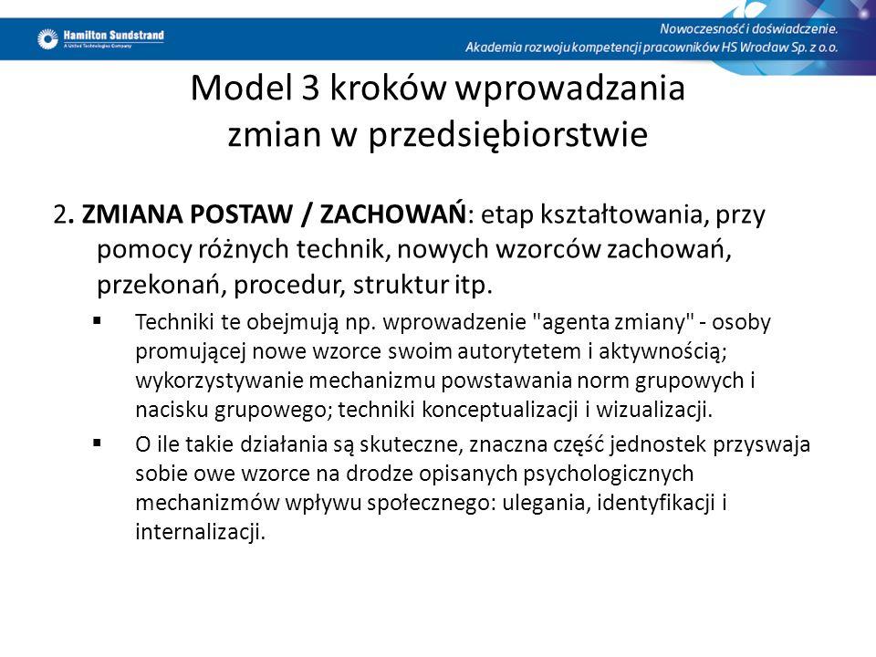 Model 3 kroków wprowadzania zmian w przedsiębiorstwie 2. ZMIANA POSTAW / ZACHOWAŃ: etap kształtowania, przy pomocy różnych technik, nowych wzorców zac