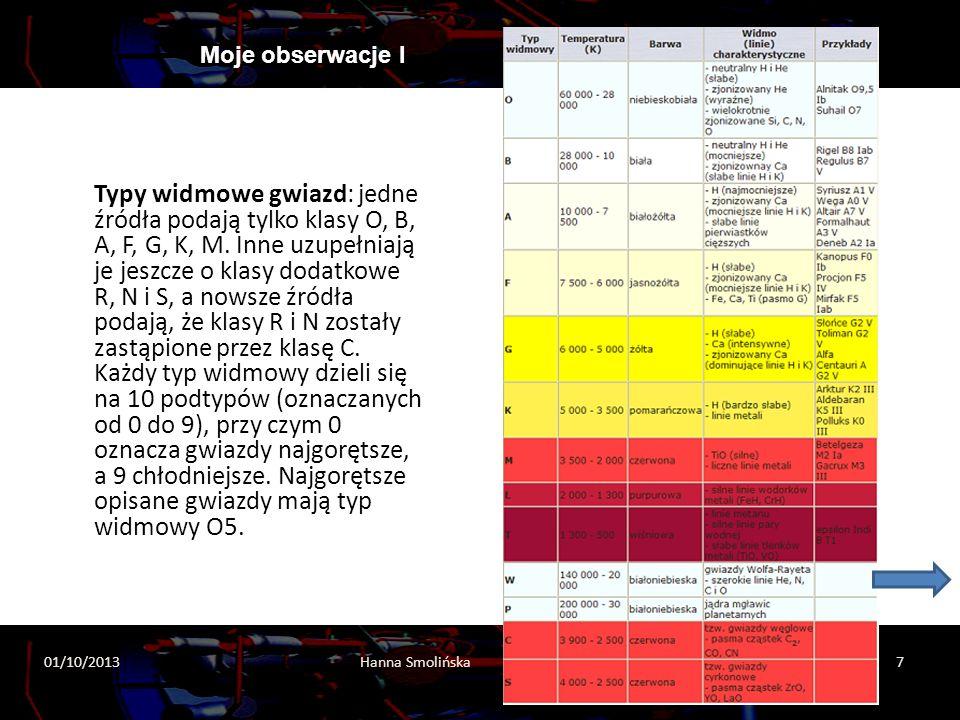 Dziękuję Panu Grzegorzowi Sękowi za poświęcenie czasu i cenne wskazówki przy opracowywaniu obserwacji M17 w ostatnim dniu (12/07/13) III letnich warsztatów EAAE.