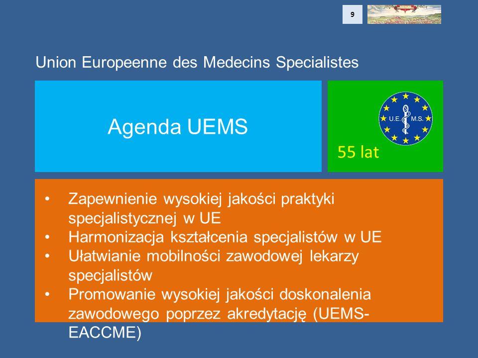 Union Europeenne des Medecins Specialistes Agenda UEMS 55 lat Zapewnienie wysokiej jakości praktyki specjalistycznej w UE Harmonizacja kształcenia specjalistów w UE Ułatwianie mobilności zawodowej lekarzy specjalistów Promowanie wysokiej jakości doskonalenia zawodowego poprzez akredytację (UEMS- EACCME) 9