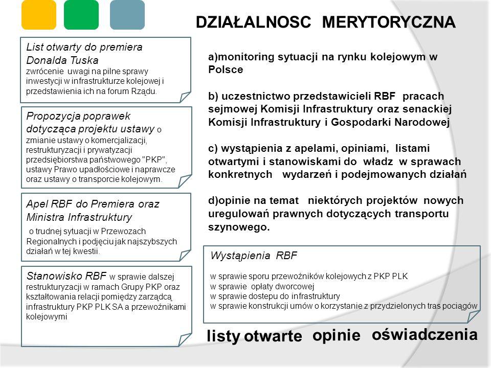 DZIAŁALNOSC MERYTORYCZNA oświadczenia a)monitoring sytuacji na rynku kolejowym w Polsce b) uczestnictwo przedstawicieli RBF pracach sejmowej Komisji I