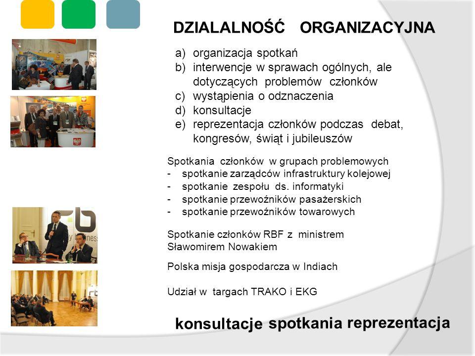 DZIALALNOŚĆ ORGANIZACYJNA spotkania konsultacje Polska misja gospodarcza w Indiach Udział w targach TRAKO i EKG Spotkanie członków RBF z ministrem Sła