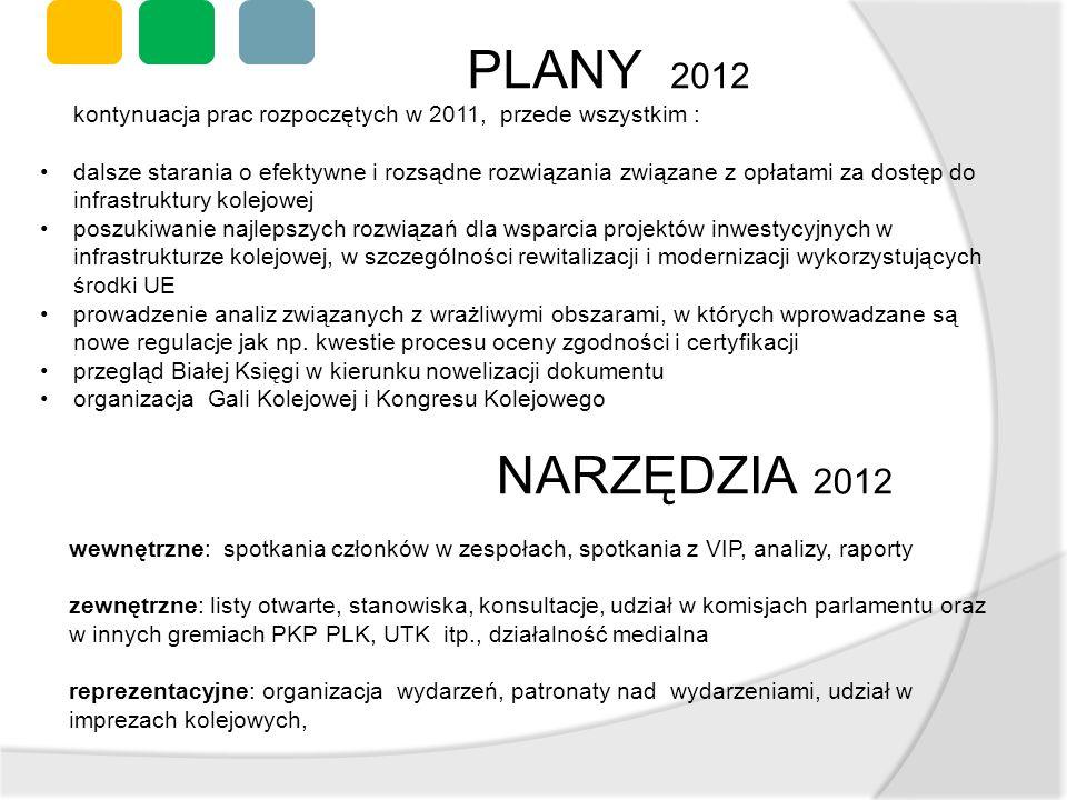 PLANY 2012 kontynuacja prac rozpoczętych w 2011, przede wszystkim : dalsze starania o efektywne i rozsądne rozwiązania związane z opłatami za dostęp d