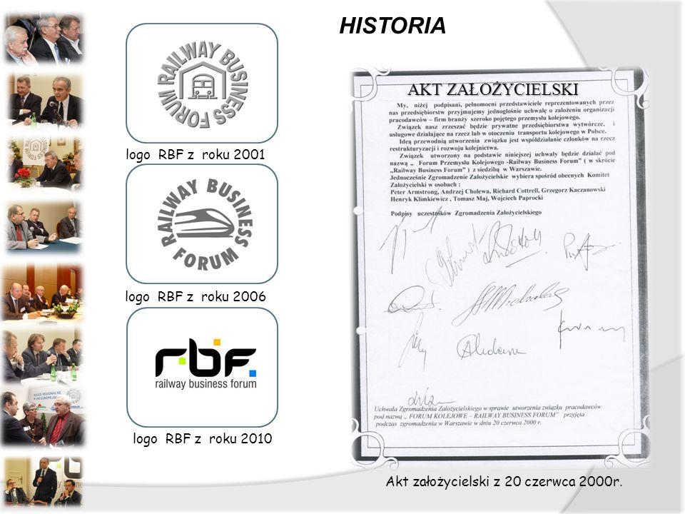 AKT ZAŁOŻYCIELSKI Akt założycielski z 20 czerwca 2000r. HISTORIA logo RBF z roku 2001 logo RBF z roku 2006 logo RBF z roku 2010