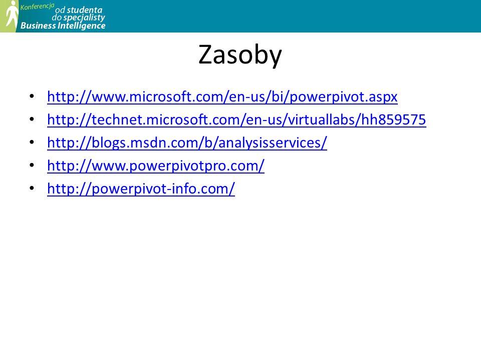Zasoby http://www.microsoft.com/en-us/bi/powerpivot.aspx http://technet.microsoft.com/en-us/virtuallabs/hh859575 http://blogs.msdn.com/b/analysisservi