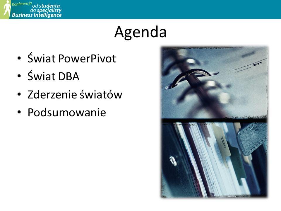 Agenda Świat PowerPivot Świat DBA Zderzenie światów Podsumowanie