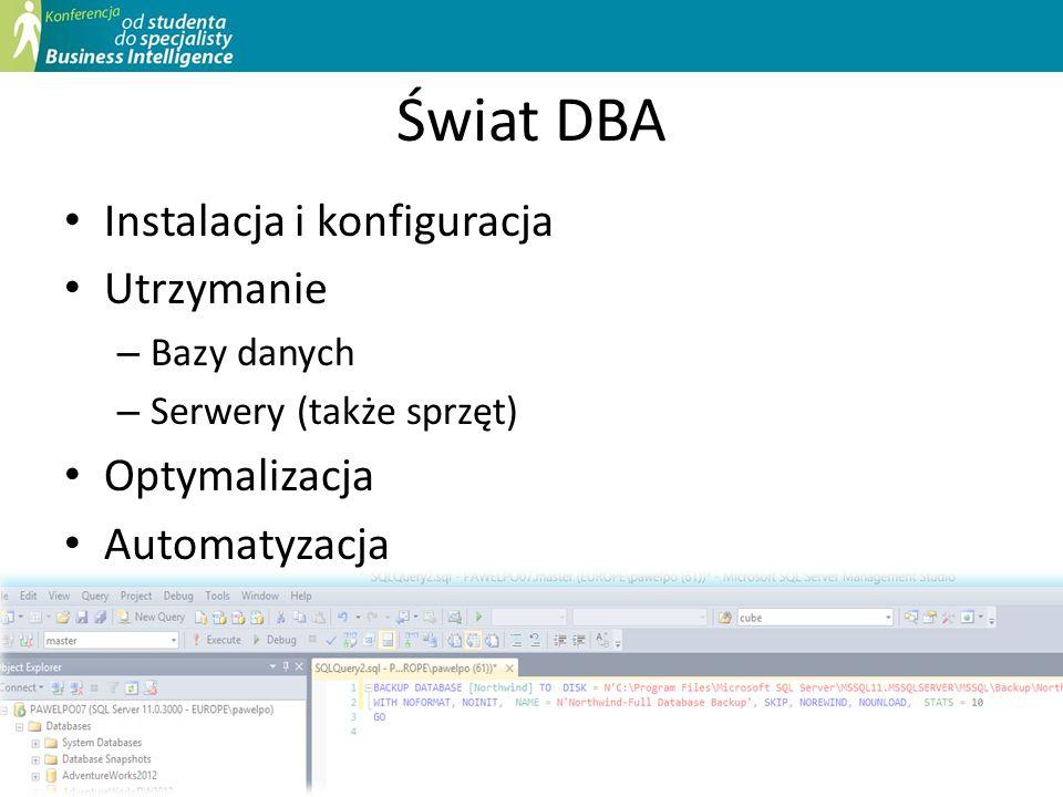 Świat DBA Instalacja i konfiguracja Utrzymanie – Bazy danych – Serwery (także sprzęt) Optymalizacja Automatyzacja
