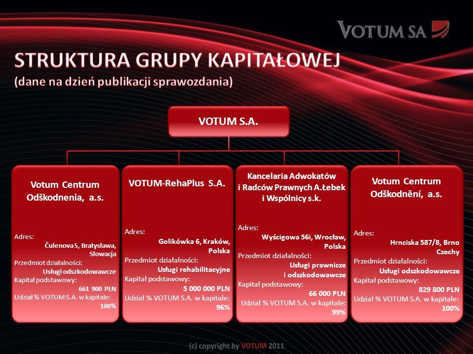 VOTUM S.A. Votum Centrum Odškodnenia, a.s.
