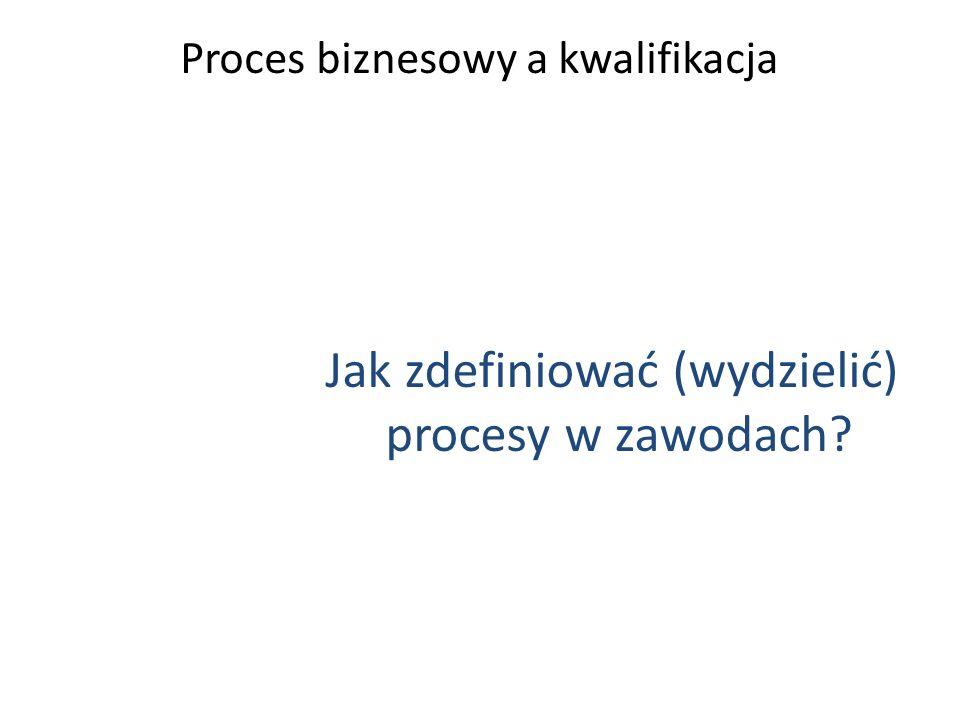 Proces biznesowy a kwalifikacja Jak zdefiniować (wydzielić) procesy w zawodach?