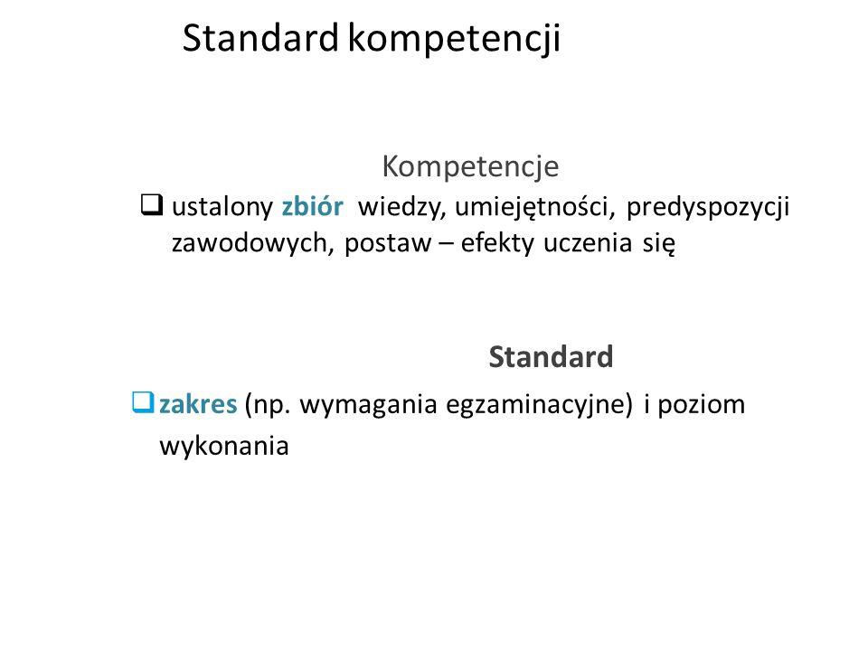 Kompetencje ustalony zbiór wiedzy, umiejętności, predyspozycji zawodowych, postaw – efekty uczenia się Standard zakres (np. wymagania egzaminacyjne) i