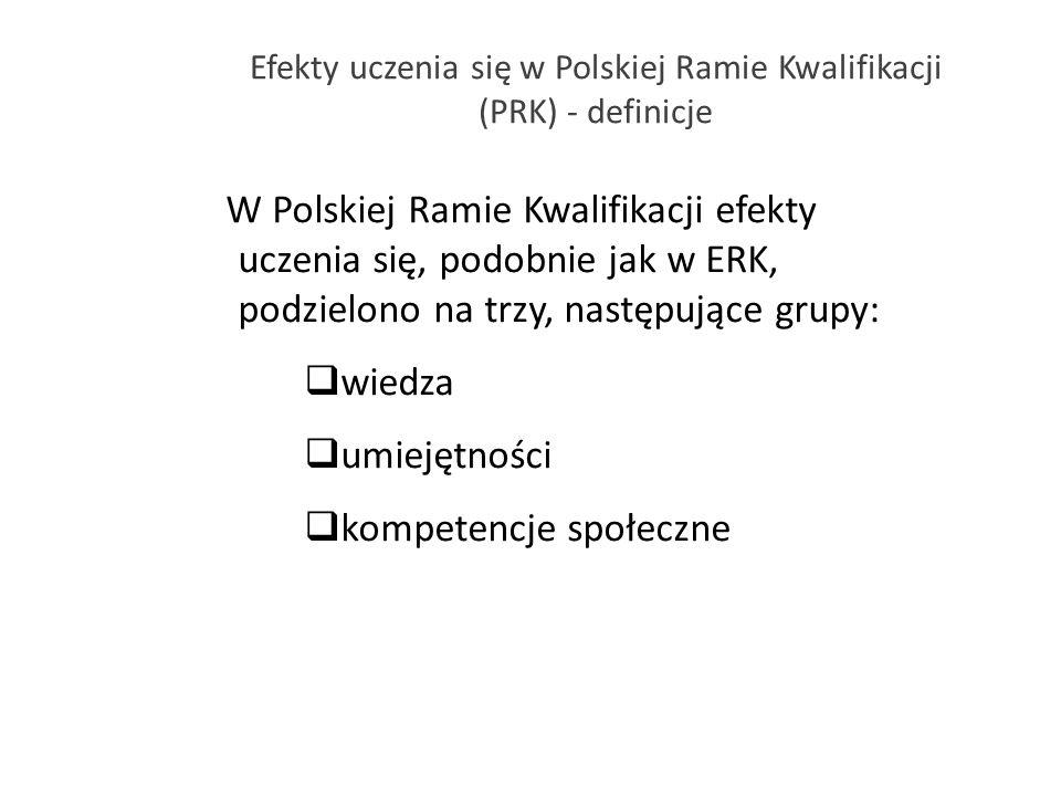 W Polskiej Ramie Kwalifikacji efekty uczenia się, podobnie jak w ERK, podzielono na trzy, następujące grupy: wiedza umiejętności kompetencje społeczne