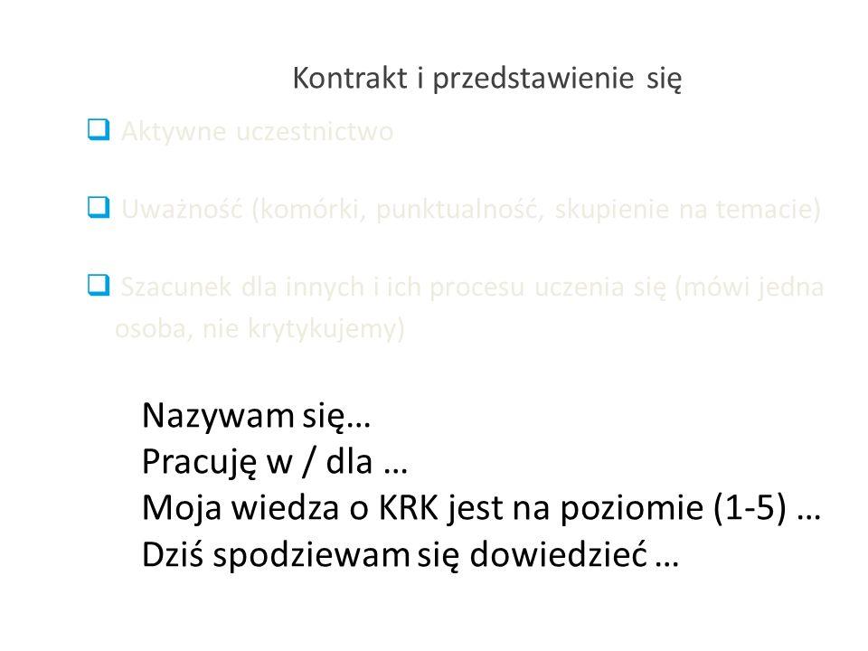 kwalifikacje.edu.pl Biblioteka KRK – link znajduje się na stronie kwalifikacje.edu.pl kwalifikacje.edu.pl http://www.cedefop.europa.eu Portale krajowe (NQF), punkty koordynacyjne (NCP) Gdzie się dowiedzieć więcej?