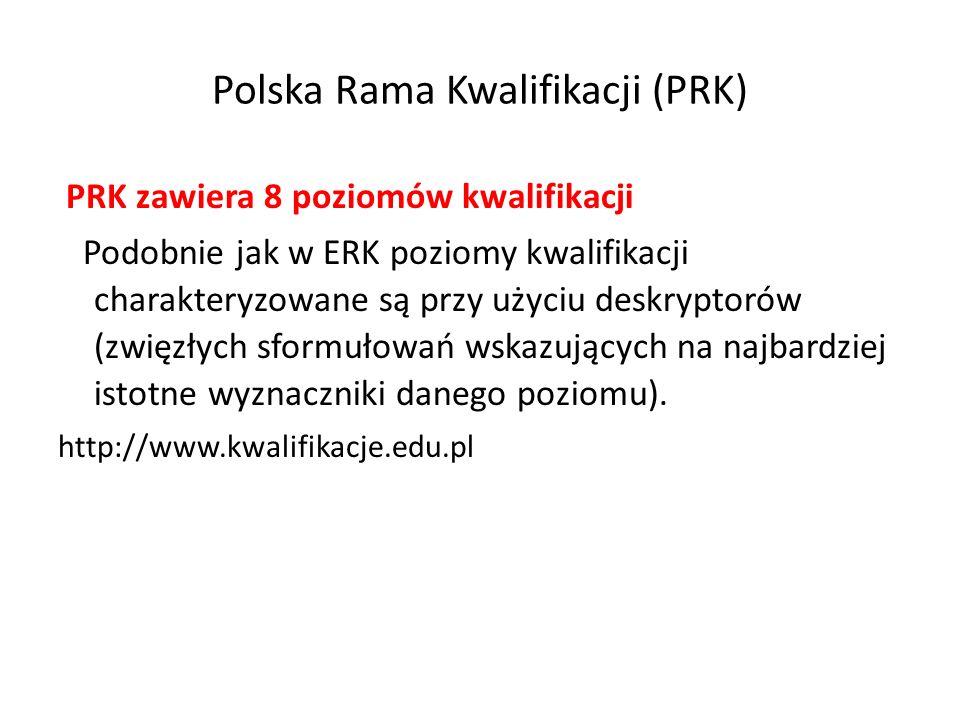 Polska Rama Kwalifikacji (PRK) PRK zawiera 8 poziomów kwalifikacji Podobnie jak w ERK poziomy kwalifikacji charakteryzowane są przy użyciu deskryptoró