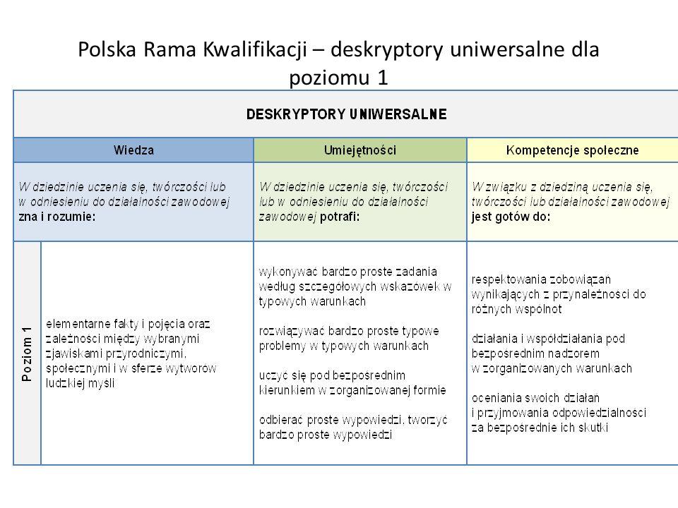 Polska Rama Kwalifikacji – deskryptory uniwersalne dla poziomu 1