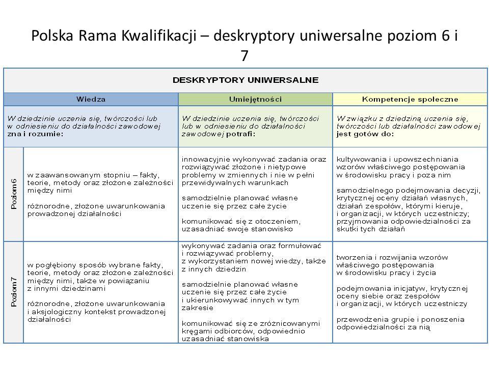 Polska Rama Kwalifikacji – deskryptory uniwersalne poziom 6 i 7