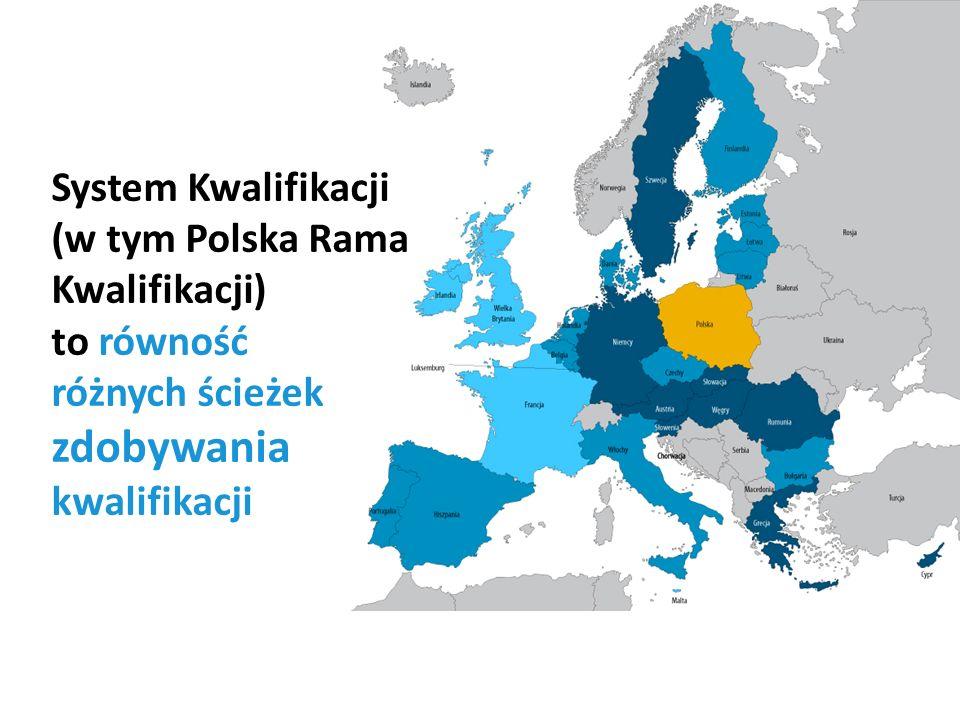 System Kwalifikacji (w tym Polska Rama Kwalifikacji) to równość różnych ścieżek zdobywania kwalifikacji
