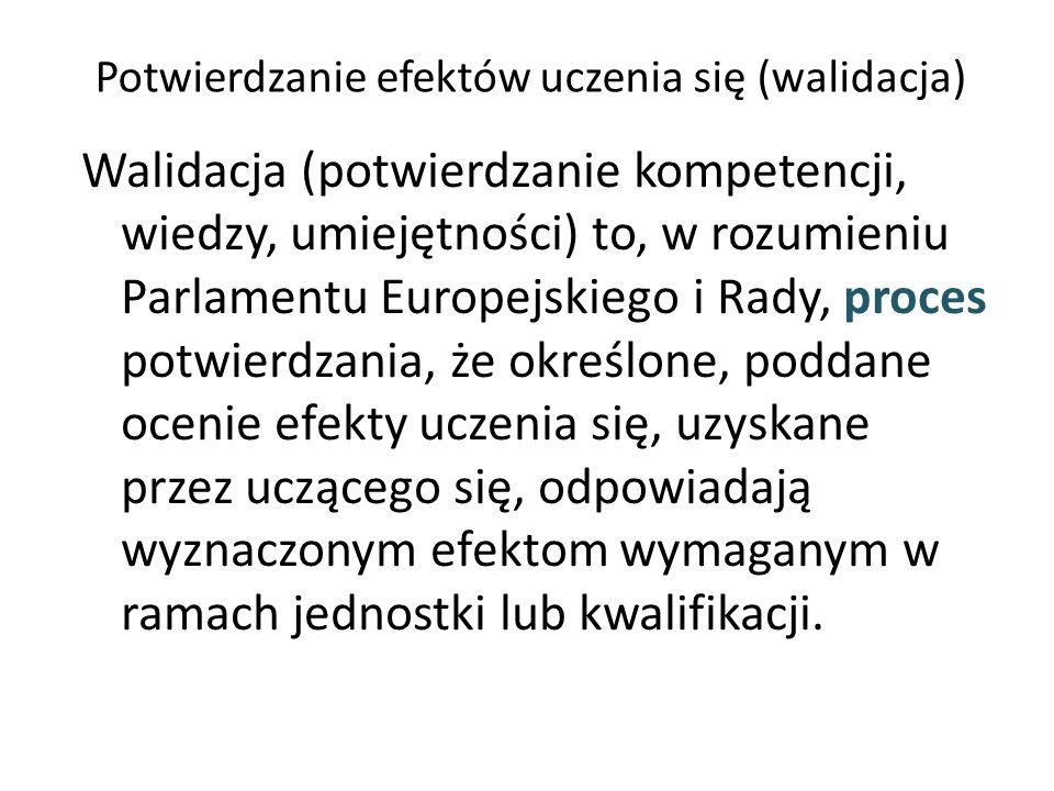 Potwierdzanie efektów uczenia się (walidacja) Walidacja (potwierdzanie kompetencji, wiedzy, umiejętności) to, w rozumieniu Parlamentu Europejskiego i