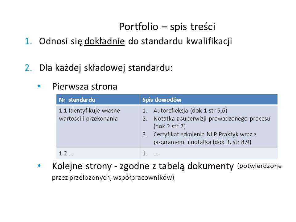 Portfolio – spis treści 1.Odnosi się dokładnie do standardu kwalifikacji 2.Dla każdej składowej standardu: Pierwsza strona Kolejne strony - zgodne z t