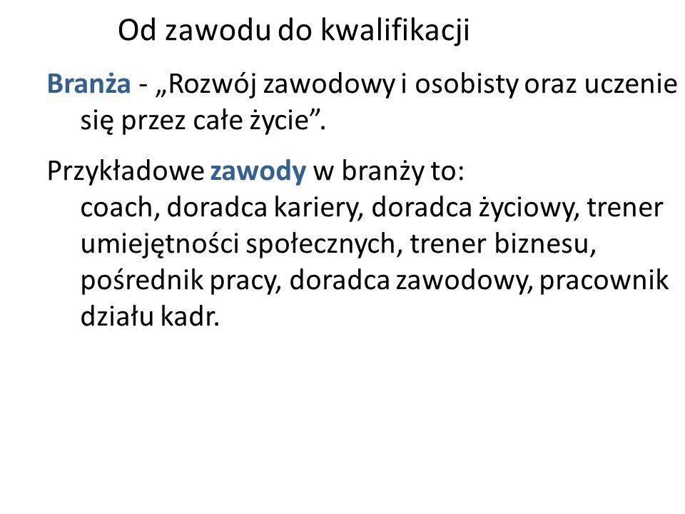 Polska Rama Kwalifikacji – deskryptory uniwersalne dla poziomu 4