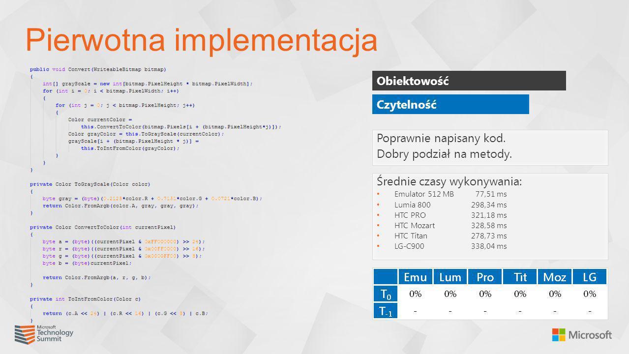 Pierwotna implementacja Obiektowość Czytelność Poprawnie napisany kod. Dobry podział na metody. Średnie czasy wykonywania: Emulator 512 MB 77,51 ms Lu