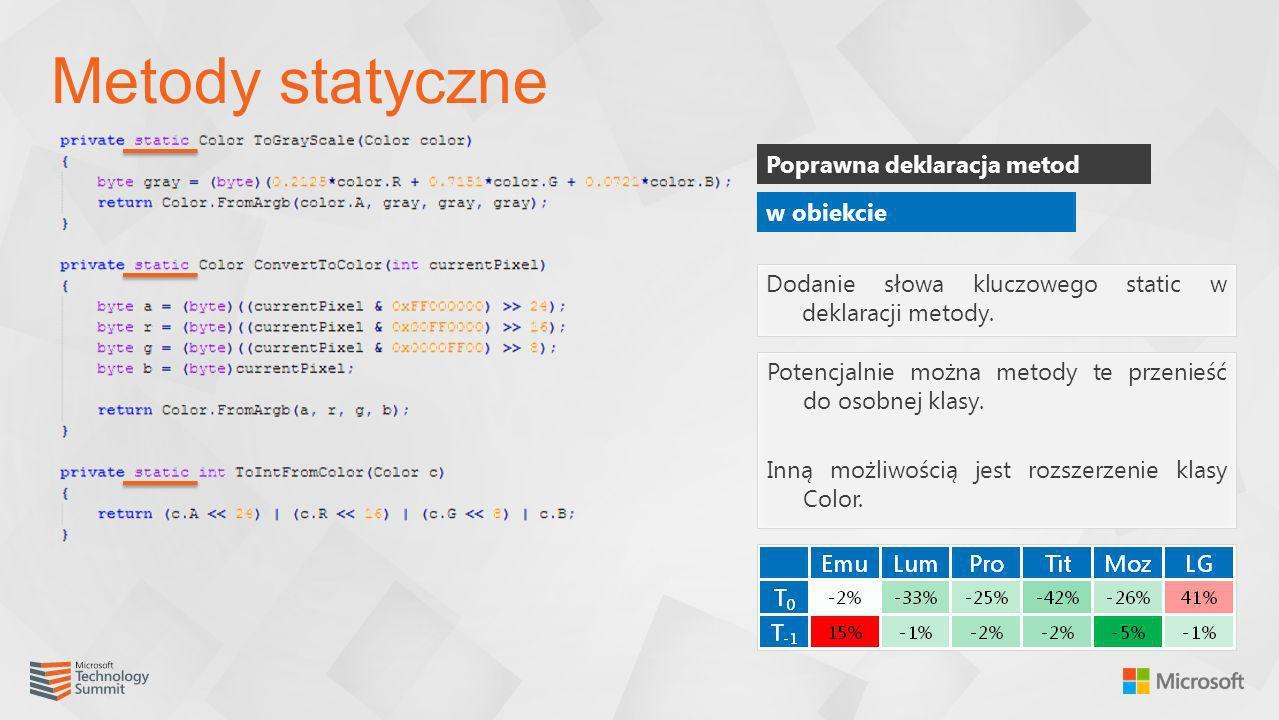 Metody statyczne Poprawna deklaracja metod w obiekcie Dodanie słowa kluczowego static w deklaracji metody. Potencjalnie można metody te przenieść do o