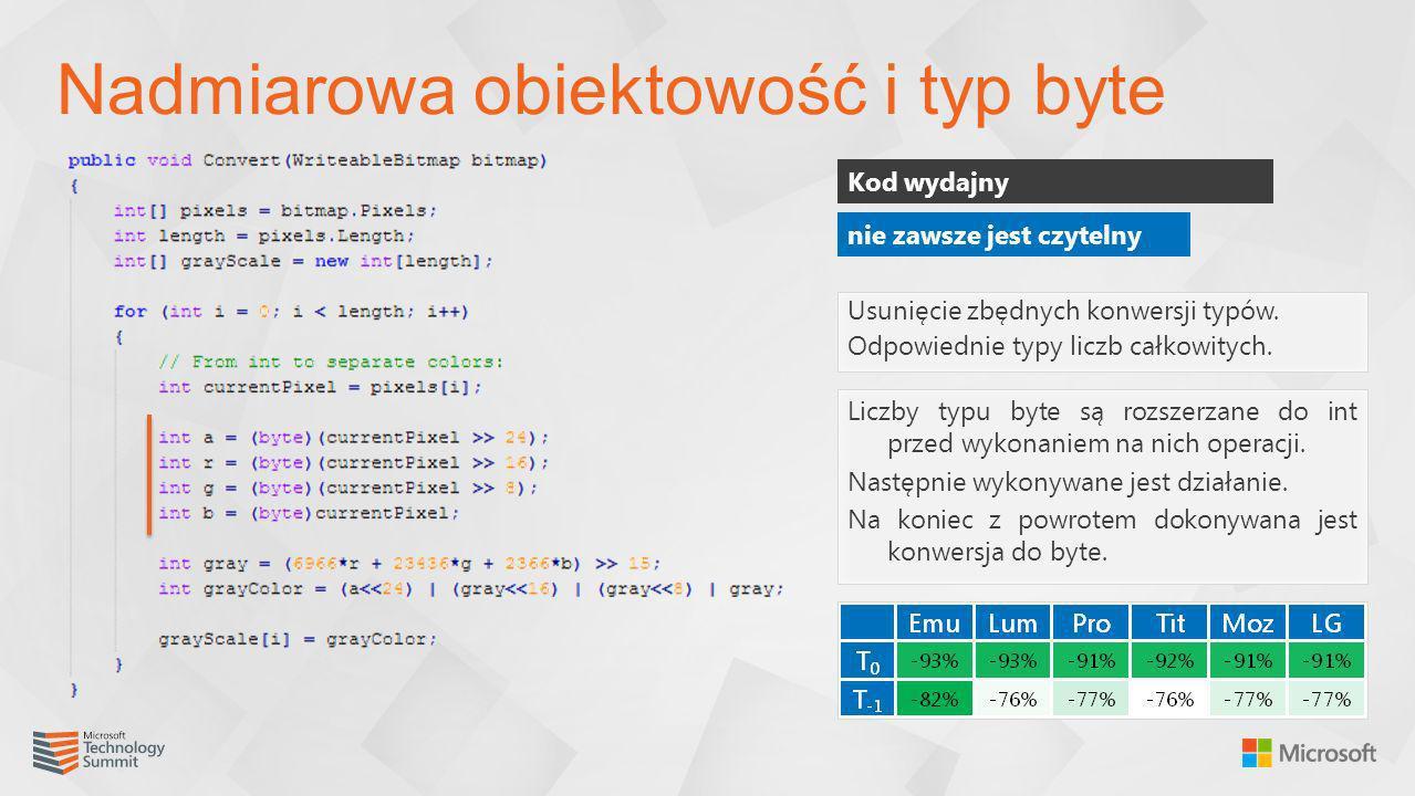 Nadmiarowa obiektowość i typ byte Kod wydajny nie zawsze jest czytelny Usunięcie zbędnych konwersji typów. Odpowiednie typy liczb całkowitych. Liczby